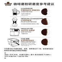 手冲咖啡豆研磨度一般磨多细合适?咖啡粉常见研磨粗细图